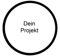 MOOC it Dein Projekt.png