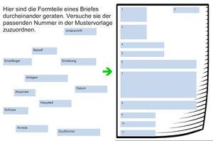 Deutsch Prüfung Vab 2006 2007 Privater Geschäftsbrief